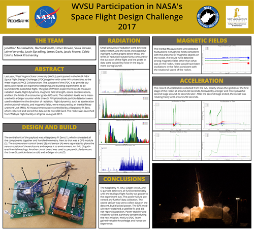 WVSU Participation in NASA's Space Flight Design Challenge